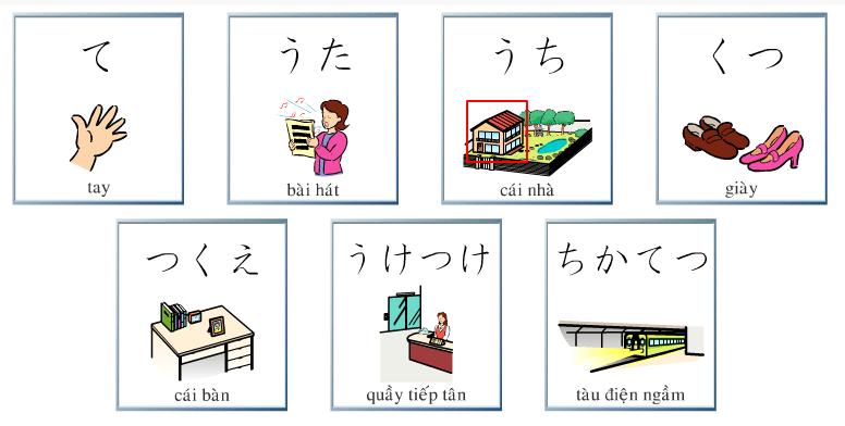 Từ vựng tiếng Nhật cho người mới bắt đầu